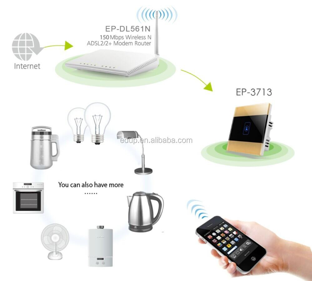 Oem Wifi Electrical Switch Wifi/ Controlled Switch Light Switch Edup ...