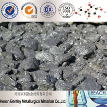 Anyang silicon slag 2022 with Best Price