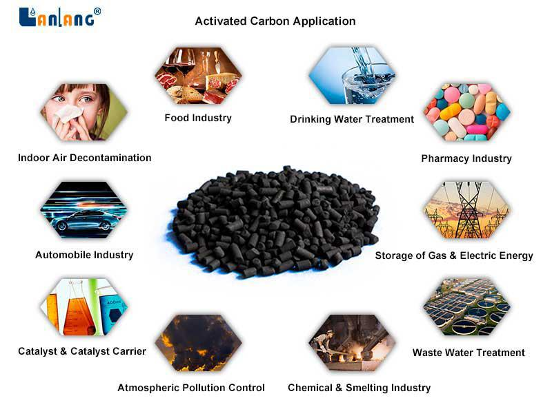 Price of Activated Carbon pellet norit