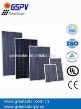 OEM 5w poly solar panel --- Factory direct sale, mini solar panel