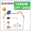 china cheaper price of solar module system
