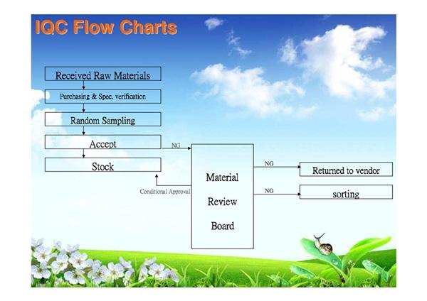 QA&QC flow-002.jpg