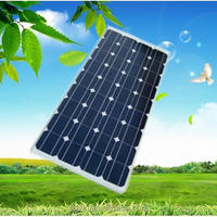 Solar Module Photovaltaic PV panel sun power solar panel from Chinese factory under low price per watt