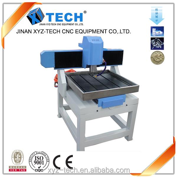 best machine kits