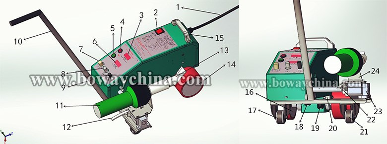 Banner welding machine parts.jpg
