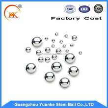 Hot sell different sizes and hardness, high grade Chrome steel balls