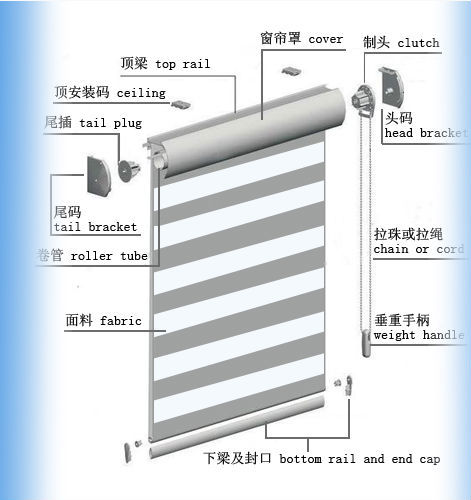 Rolling Shutter Raw Material Manual Roller Blinds Buy
