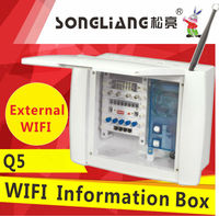 Q5 family RJ45 computer telephone wifi router and tv combined fiber optical multimedia information box