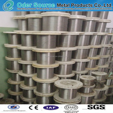Customized copper wire /nickel wires/nickel sheet