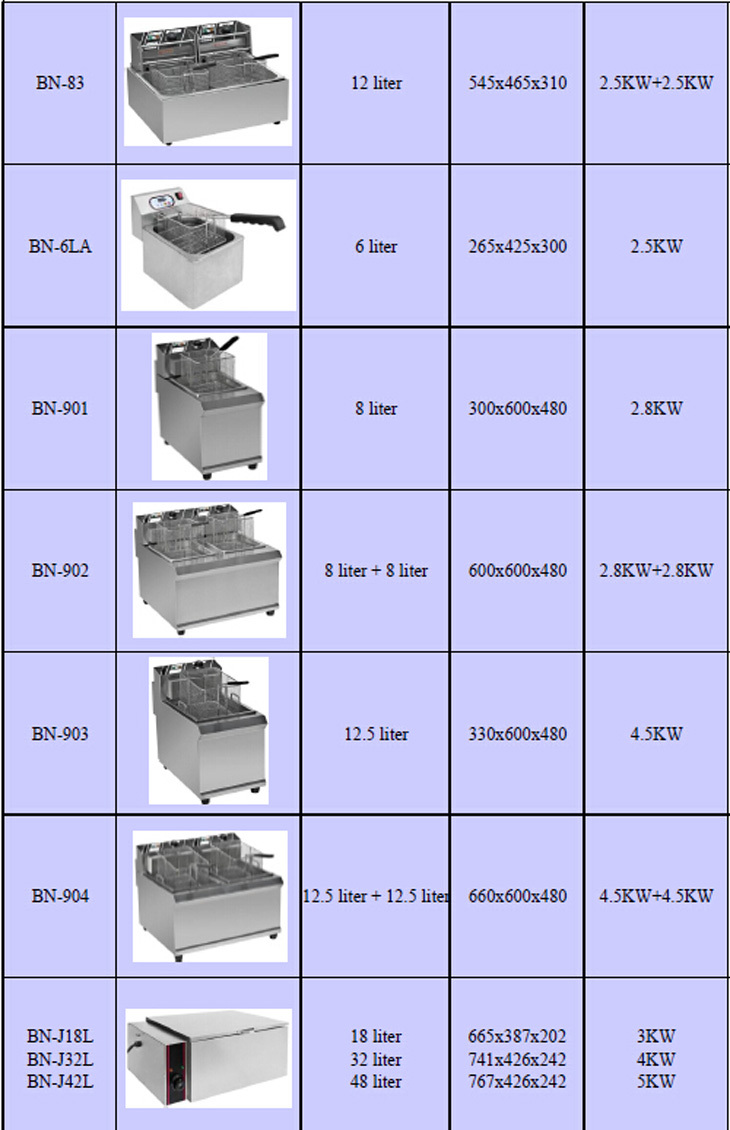 Counter Top Commercial Restaurant Equipment Electric