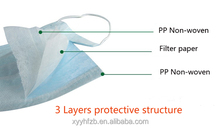 HOT!!! 2015 New-designed PP nonwoven protection face mask for Hospital, medical/food/electronic/chemical/beauty industry