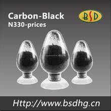 Standard carbon black, Carbon Black Pigment