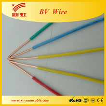 Widely used electrical cable wire 2.5mm
