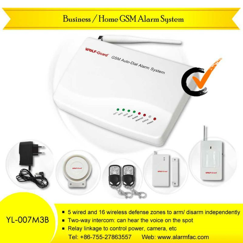 Business security systems cost