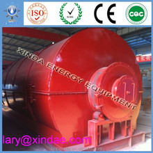 complete equipment of recycling tires to tire pyrolysis oil with environment protection system