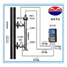 Online acid density hydrometer supplier