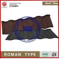 Manufacture,Waterproof Decorative Solar Roof Tile