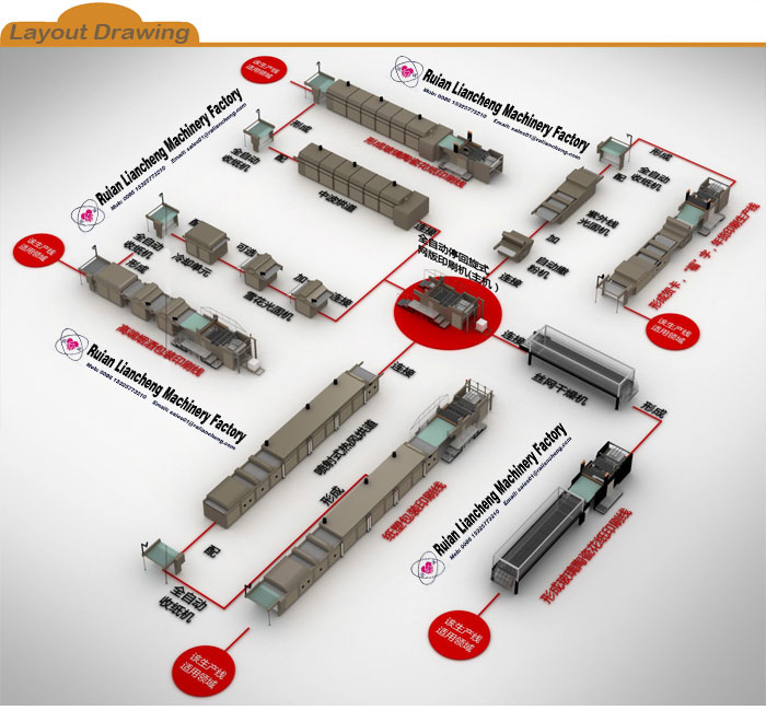 2014 Advanced used manual screen printing machines