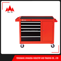 Tool storage/Tall cabinet with drawers/steel Material and Box Type metal tool box