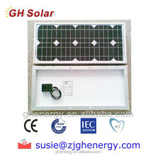 75w mono solar panel price for home solar system