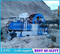 best sell small sand washer from china supplier lzzg