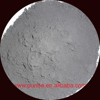 Sponge iron powder low price high quality from punda factory