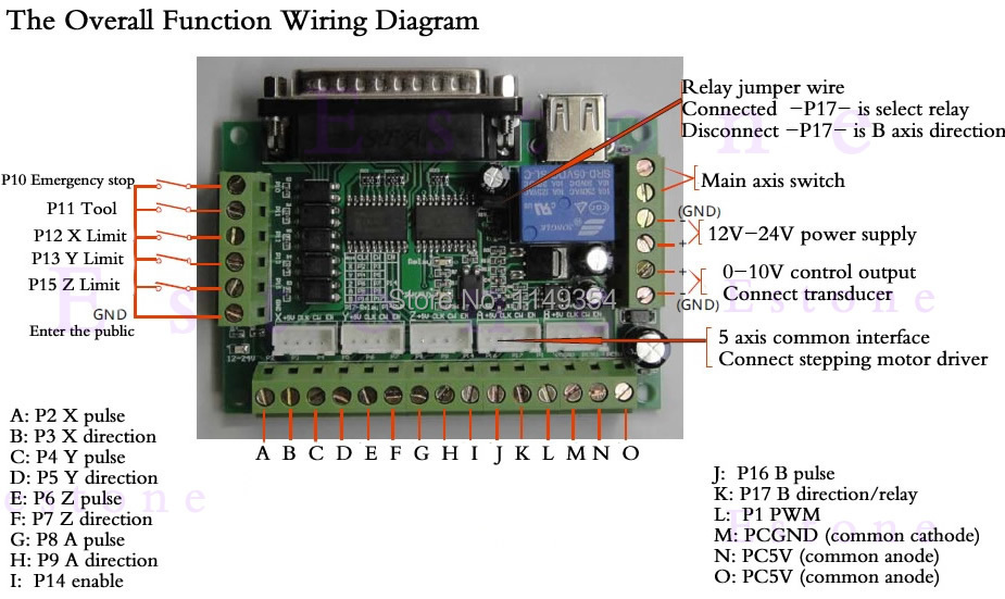 HTB1DydVFVXXXXaHaXXXq6xXFXXXx mach3 cnc wiring diagram mesa 7i77 cnc wire diagram wiring diagram cnc wiring diagram at edmiracle.co