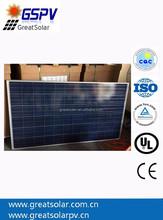 high efficiency Poly solar panel 300w,best price