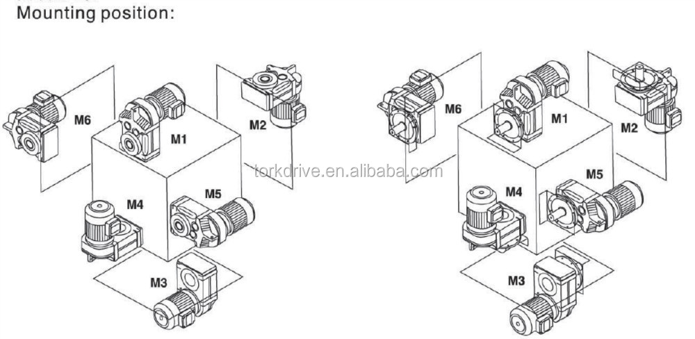 Parallel Shaft Helical Geared motor