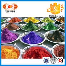 ceramic raw material glazes and ceramic pigment