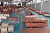 Made In China Industrial High Pure T1 Copper Plate Price