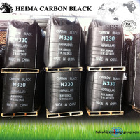Heima carbon black for rubber industry