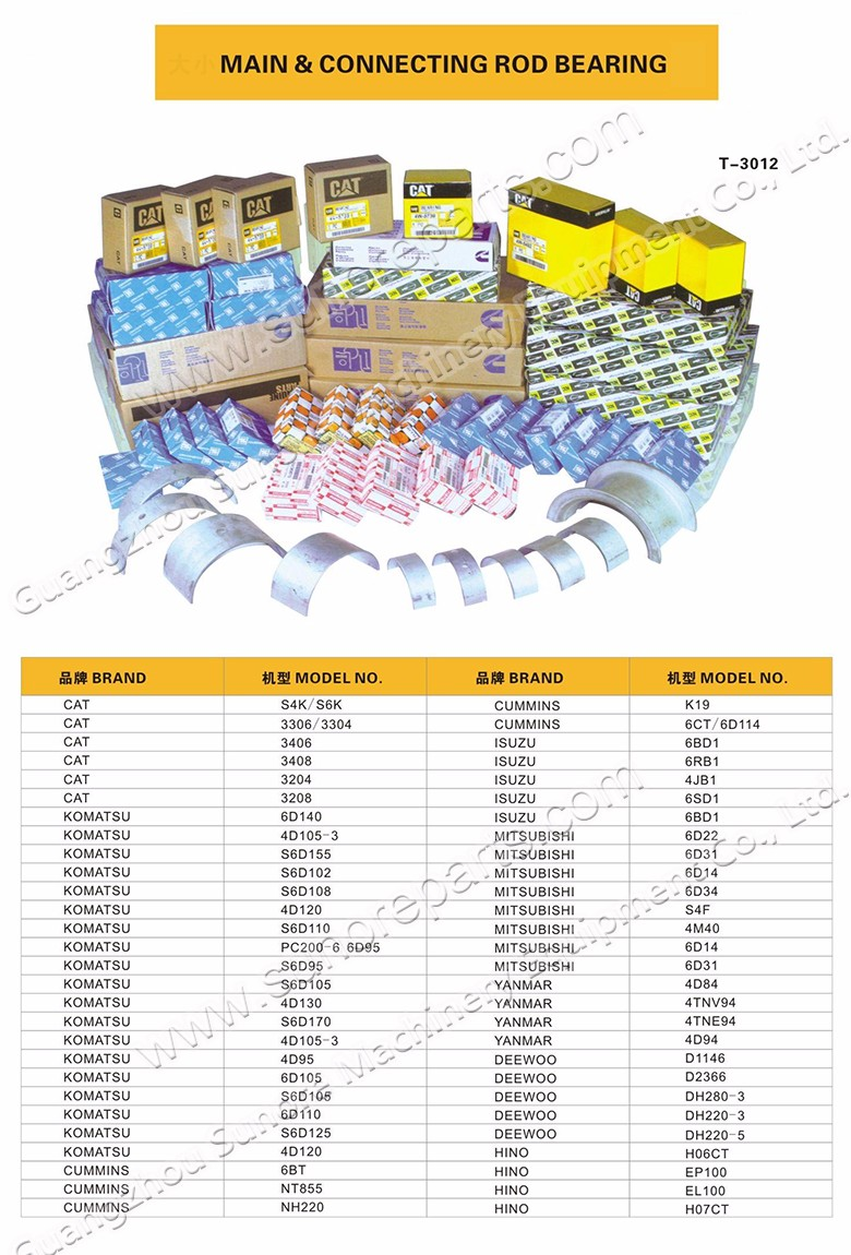 Manufacturer Price Isuzu Parts Engine Rebuild Kits For 6bg1 1 11261 6bb1 Diagram Related Products
