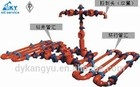 wellhead equipamentos ground sistema de teste