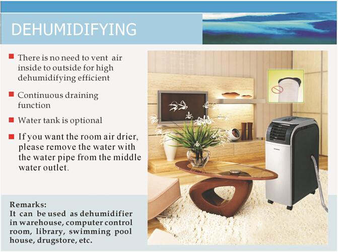 2000btu 3000btu 4000btu mini climatiseur pour chambre. Black Bedroom Furniture Sets. Home Design Ideas