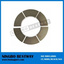 Factory supply various high quality permanent magnet motor free energy