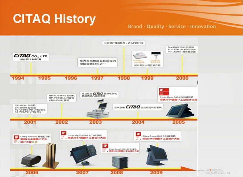 0 Company History.jpg