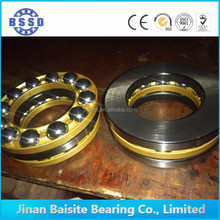 seeking distributors for unique thrust ball bearing products