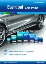 Good Gloss Auto Refinish Spray Car Repair Coating