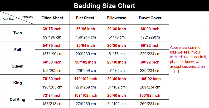 Hospital Bed Sheet Size Chart
