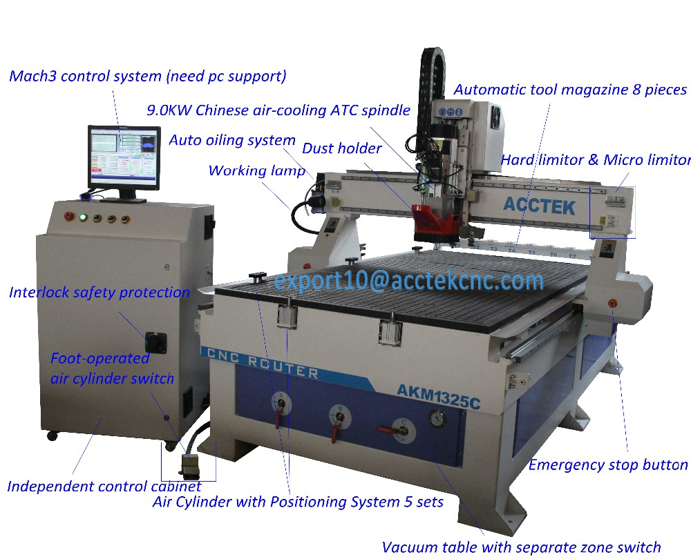 2.Acctek AKM1325C Best price 1325 ATC wood working machine with air cylinder positioning system brief introduction.jpg