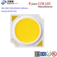 10w low price corn cob,cob led downlight manufacturer passed LM-80 test report