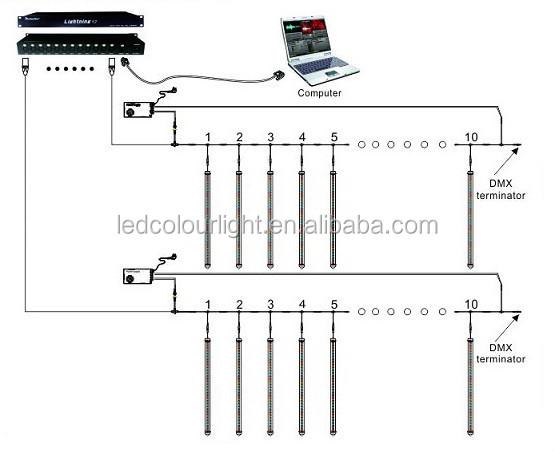 ledcolourlight 8 우주 dmx512 ARTNET 컨트롤러/ DMX LED 유성 빛 컨트롤러 ...