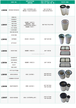filtro de ar de caminhão