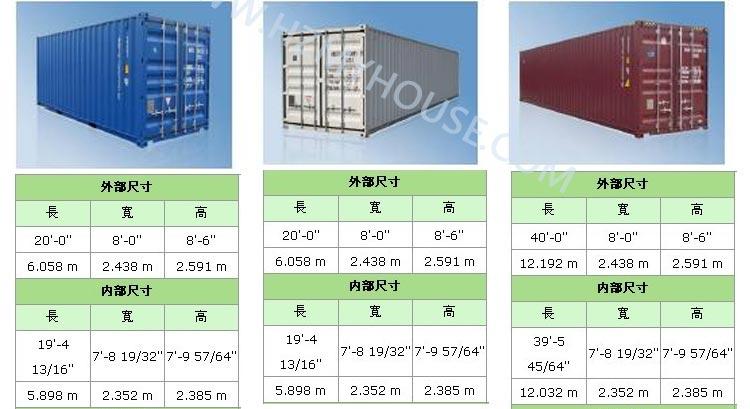 Metros Cubicos De Un Container De 20 Pies Contenedores De