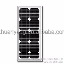 ZYP/36 POLY 5w-110w CUSTOMER SERVICE DESIGN pv solar panel price solar panel 100w 12v