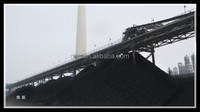 Metallurgical coke suppliers (10mm~25mm)