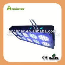 3rd generation 300w panel led grow light
