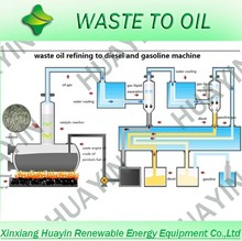 used oil recycling plant to diesel