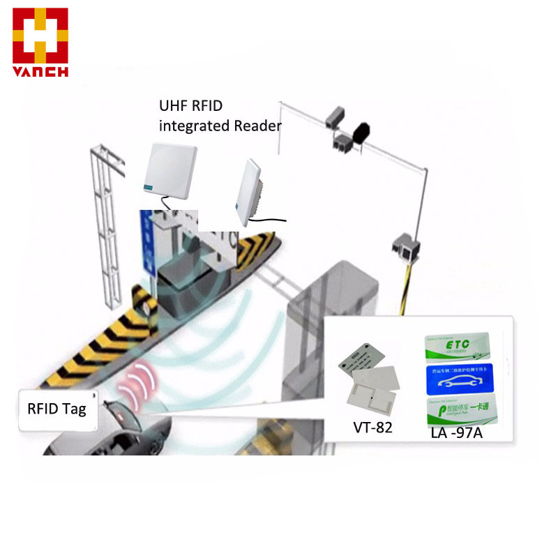 12dbi Linear Polarized Antenna Wiegand 26 / RS485 / RS232 Integrated fixed desktop long range uhf rfid reader